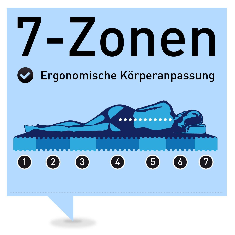 Softwelle 7-Zonen-Kaltschaummatratze